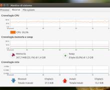 La mia recensione di Ubuntu 14.04 (LTS)