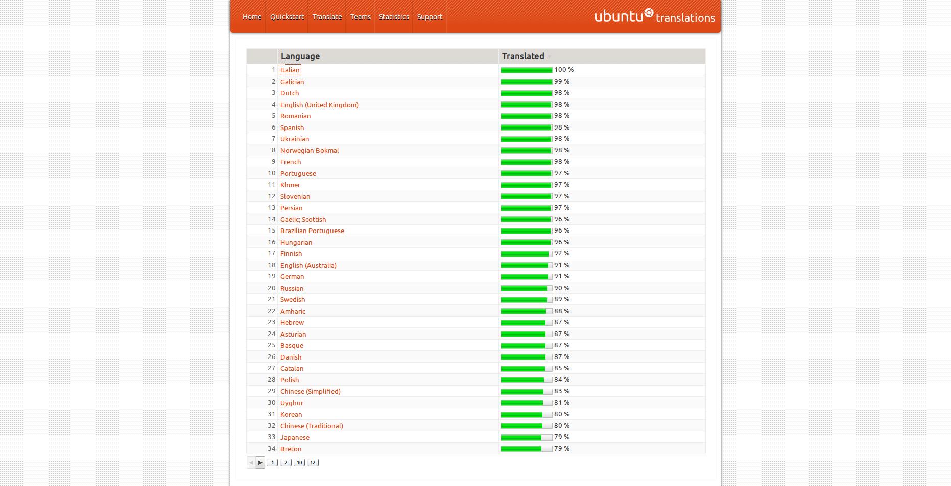 Ubuntu Languages 2014-08-26 19-38-02